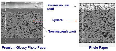 Как выбрать бумагу для фотопечати?