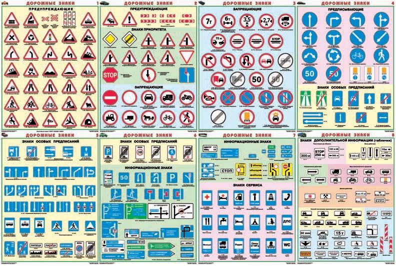 Дорожные знаки и их значение.